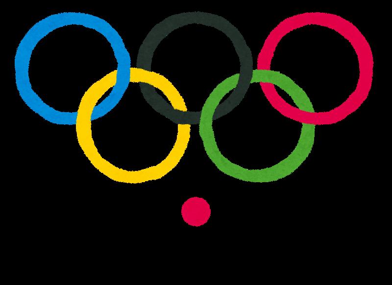 オリンピックマークは、 「近代オリンピックの父 ... : 漢字表 : 漢字